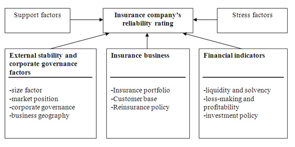 audit inherent risk and qantas Thecomparison indicates that the qantas risk management structure closely   management approach assess risks on an inherent and residual basis  is  provided through an internal audit function (qantas 2010, p.