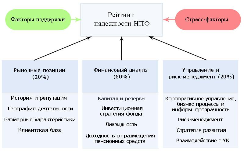 """"""",""""raexpert.ru"""