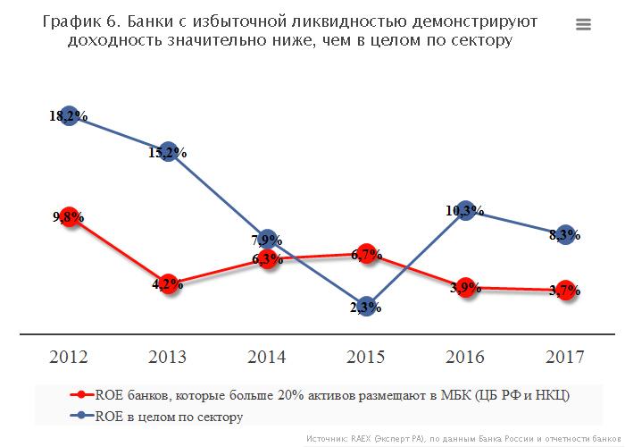 Перспективы автокредитования в россии в 2019 году в различных банках