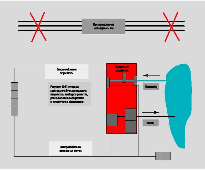 Кожухотрубный конденсатор Alfa Laval CFC 25 Чебоксары Пластины теплообменника Sondex S600 Великий Новгород