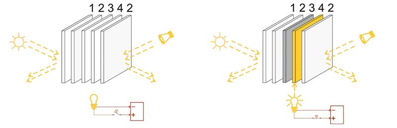 Пластины теплообменника КС 19 Новотроицк Уплотнения теплообменника Alfa Laval T50-MFD Канск